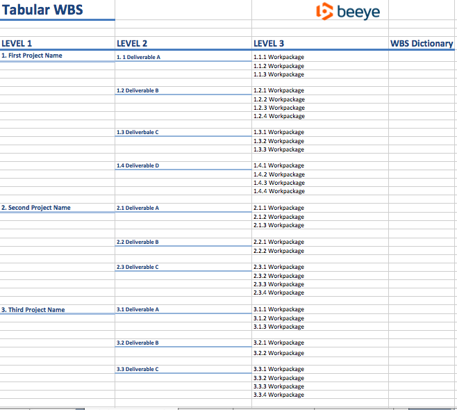 WBS Template: How To Create A Work Breakdown Structure in Excel?