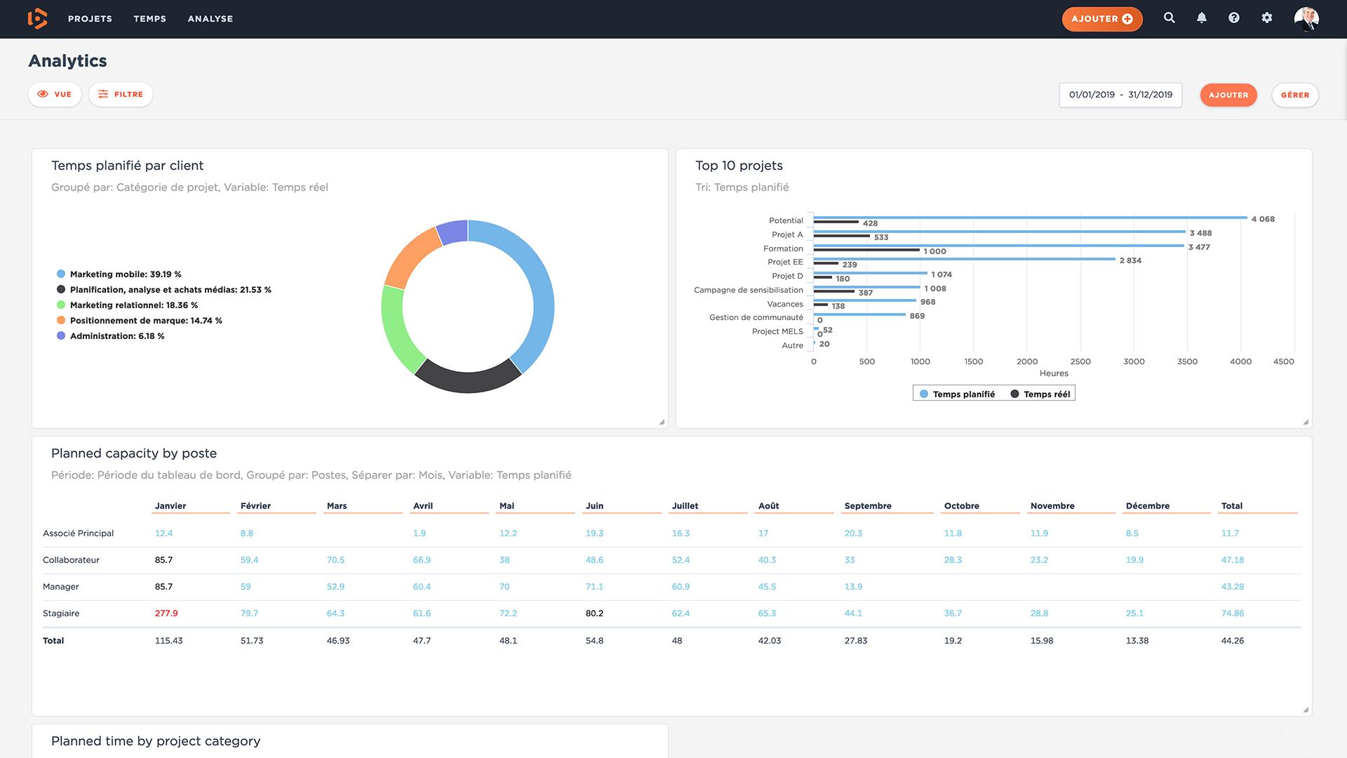 beeye-dashboard-analytics